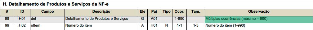 Quant-Prod-nItem-NFCe.png